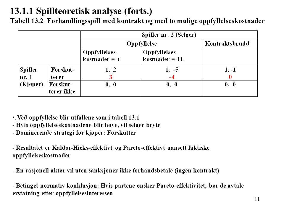 11 13.1.1 Spillteoretisk analyse (forts.) Tabell 13.2 Forhandlingsspill med kontrakt og med to mulige oppfyllelseskostnader - Ved oppfyllelse blir utf