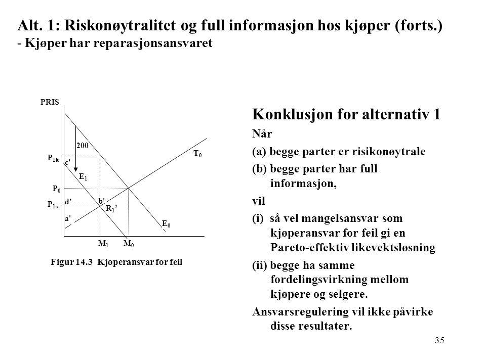 35 Alt. 1: Riskonøytralitet og full informasjon hos kjøper (forts.) - Kjøper har reparasjonsansvaret Konklusjon for alternativ 1 Når (a) begge parter