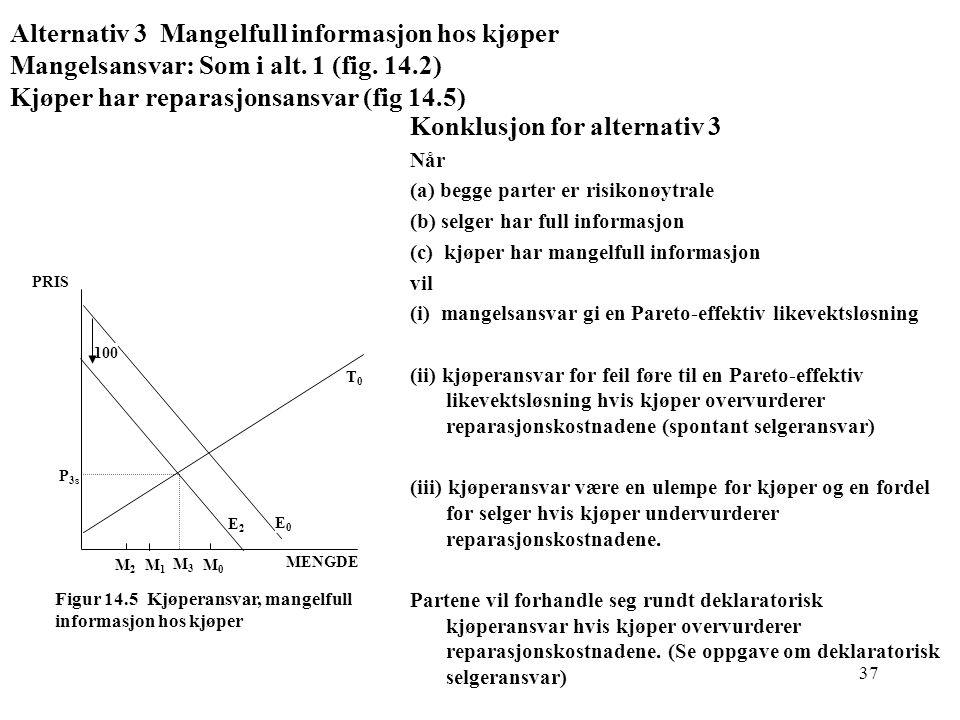 37 Alternativ 3 Mangelfull informasjon hos kjøper Mangelsansvar: Som i alt. 1 (fig. 14.2) Kjøper har reparasjonsansvar (fig 14.5) Konklusjon for alter