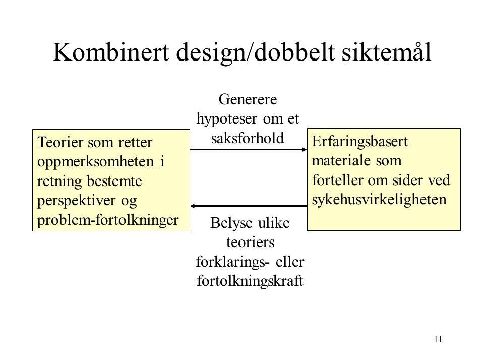 11 Kombinert design/dobbelt siktemål Teorier som retter oppmerksomheten i retning bestemte perspektiver og problem-fortolkninger Erfaringsbasert mater