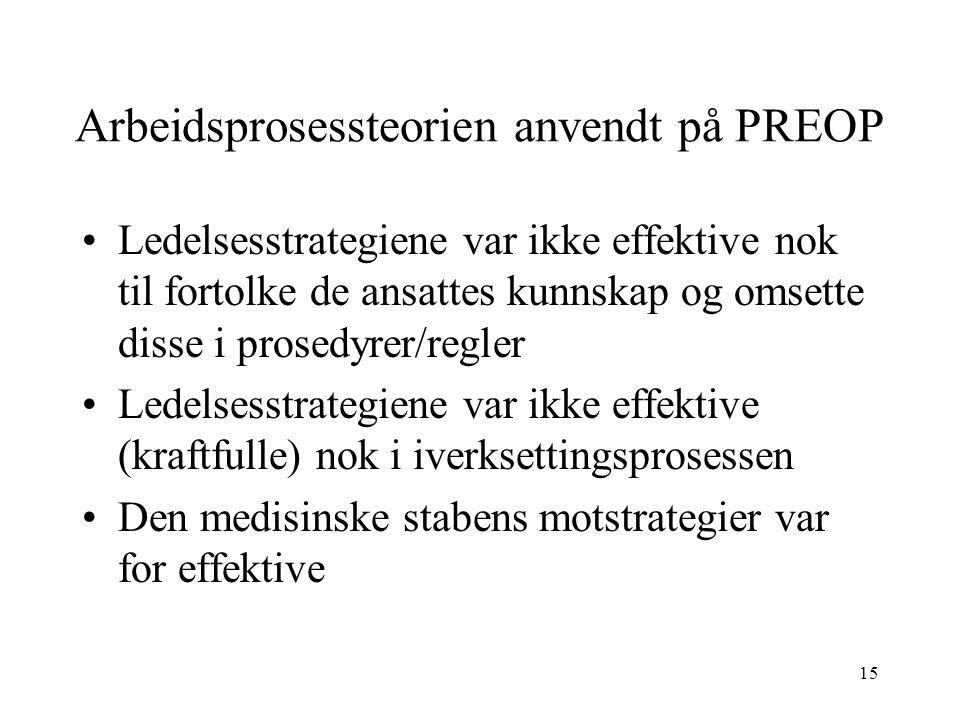 15 Arbeidsprosessteorien anvendt på PREOP Ledelsesstrategiene var ikke effektive nok til fortolke de ansattes kunnskap og omsette disse i prosedyrer/r