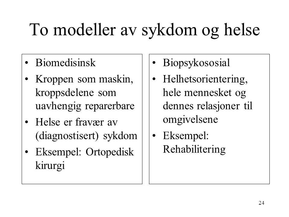 24 To modeller av sykdom og helse Biomedisinsk Kroppen som maskin, kroppsdelene som uavhengig reparerbare Helse er fravær av (diagnostisert) sykdom Ek