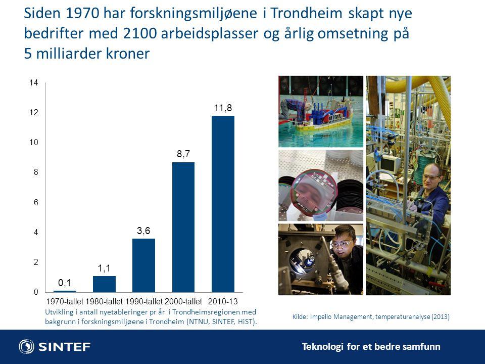 Teknologi for et bedre samfunn Siden 1970 har forskningsmiljøene i Trondheim skapt nye bedrifter med 2100 arbeidsplasser og årlig omsetning på 5 milli