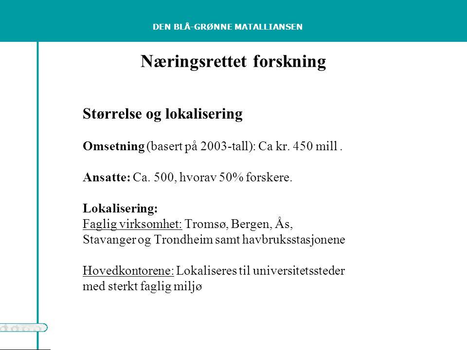DEN BLÅ-GRØNNE MATALLIANSEN Næringsrettet forskning Størrelse og lokalisering Omsetning (basert på 2003-tall): Ca kr.