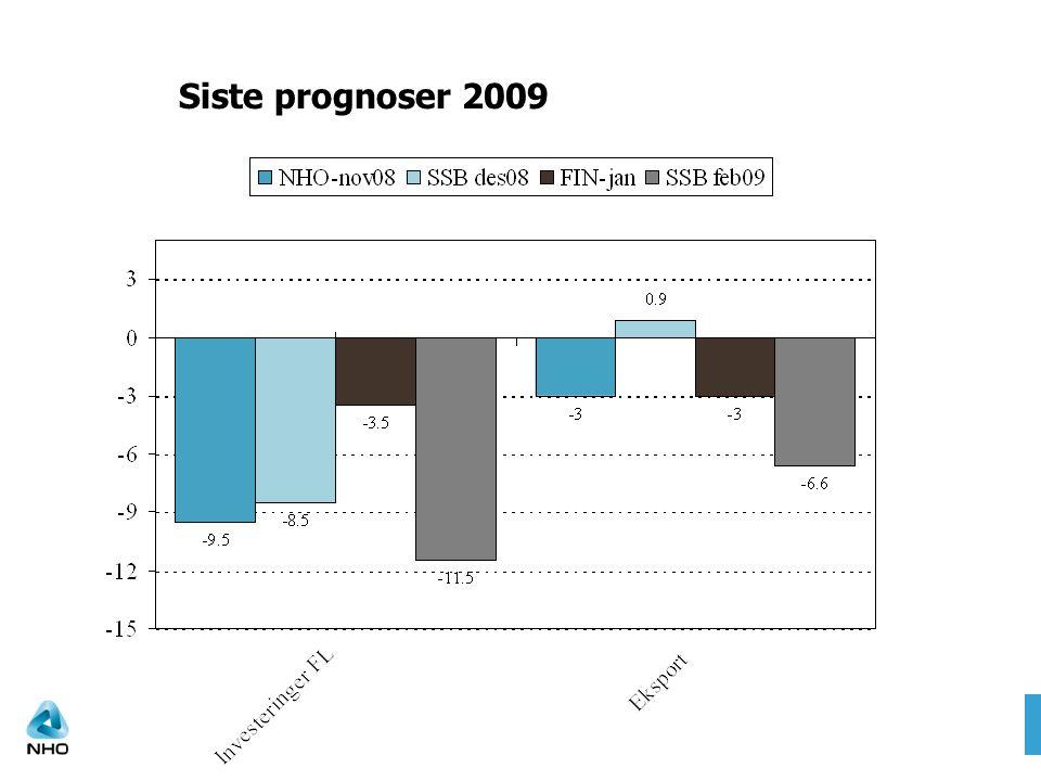 Siste prognoser 2009