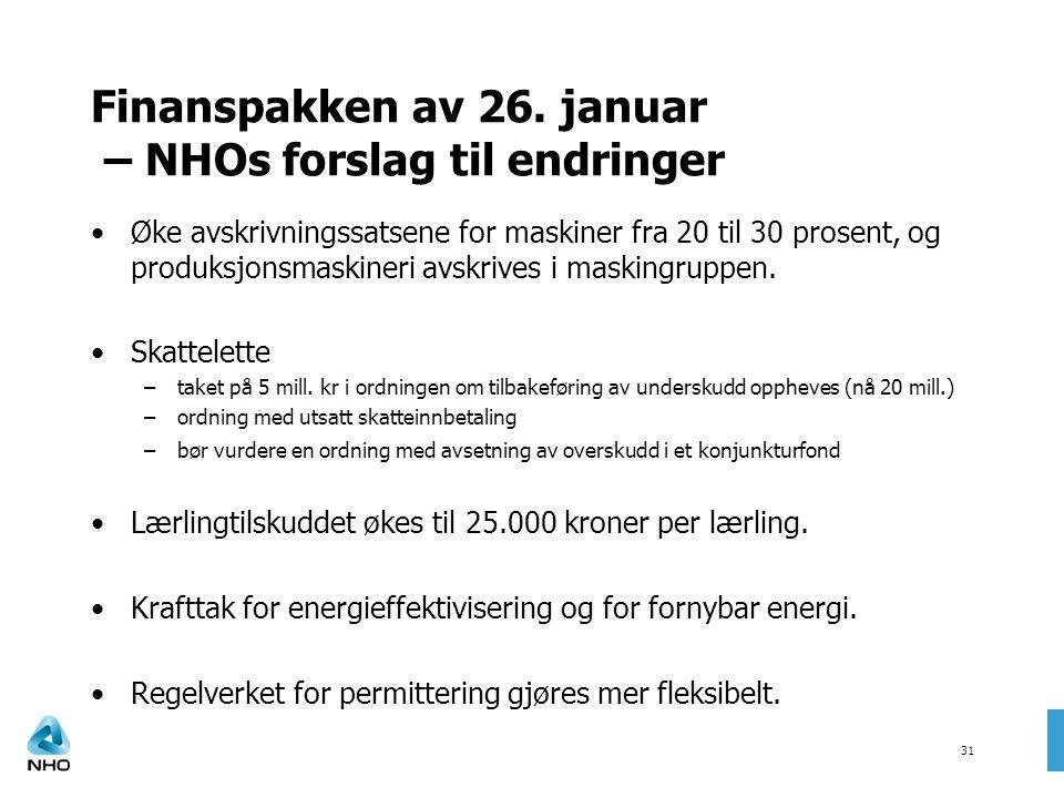 Finanspakken av 26. januar – NHOs forslag til endringer Øke avskrivningssatsene for maskiner fra 20 til 30 prosent, og produksjonsmaskineri avskrives