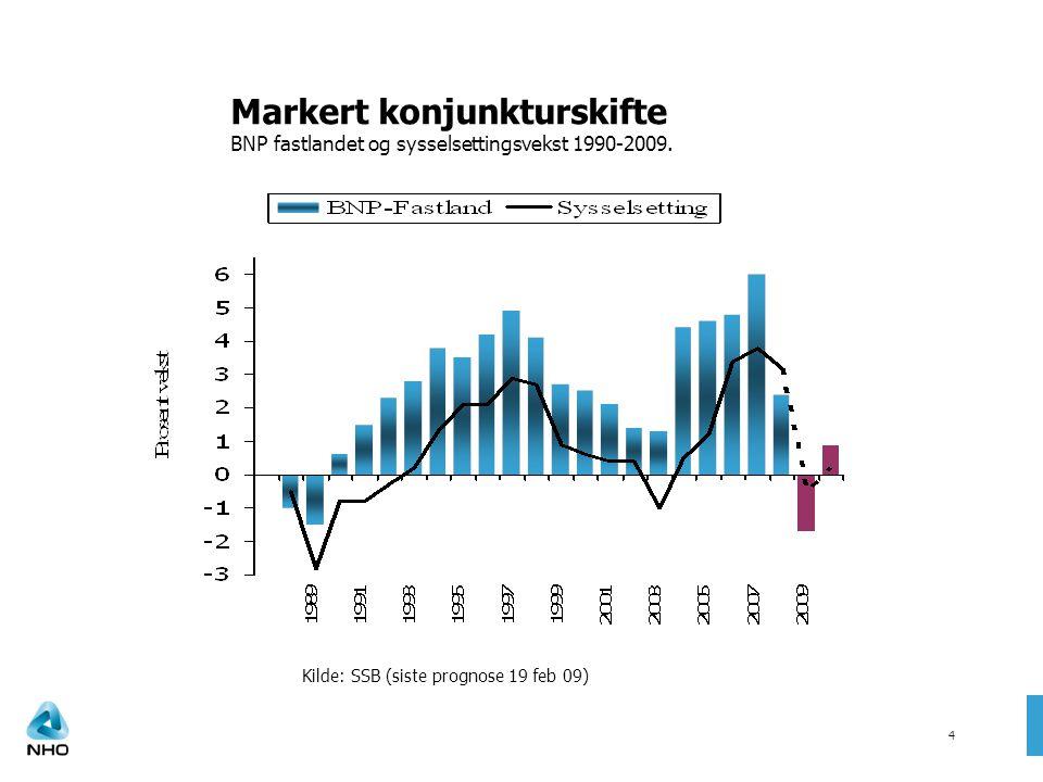 Kilde: SSB (siste prognose 19 feb 09) Markert konjunkturskifte BNP fastlandet og sysselsettingsvekst 1990-2009. 4
