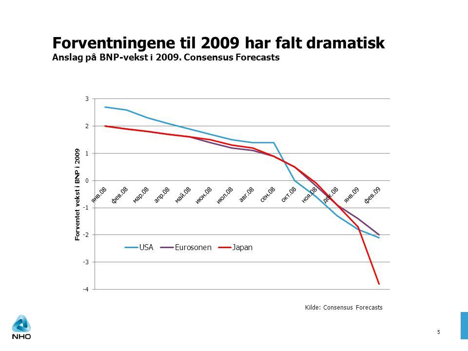 Fall i alle land og markeder Indeks.1. januar 2004 = 100.
