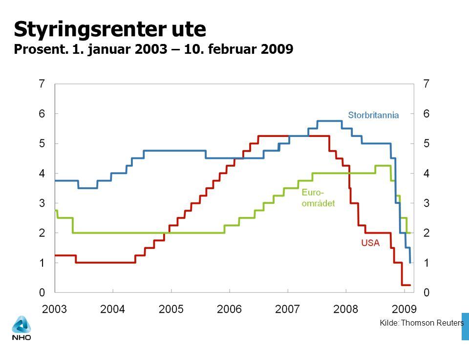 Norges Bank sin styringsrente Prosent. 1. januar 2003 – 10. februar 2009 Kilde: Norges Bank