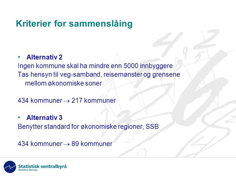 Kriterier for sammenslåing Alternativ 2 Ingen kommune skal ha mindre enn 5000 innbyggere Tas hensyn til veg-samband, reisemønster og grensene mellom ø