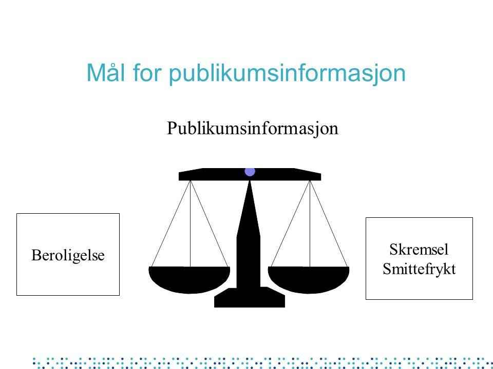 Mål for publikumsinformasjon Beroligelse Skremsel Smittefrykt Publikumsinformasjon