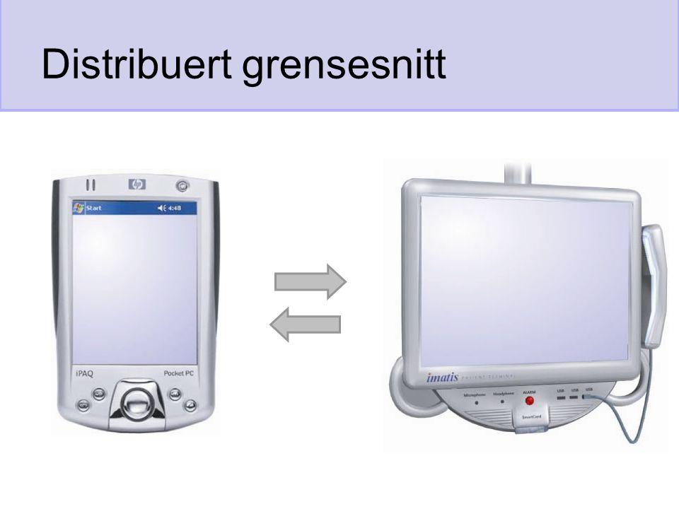 Distribuert grensesnitt