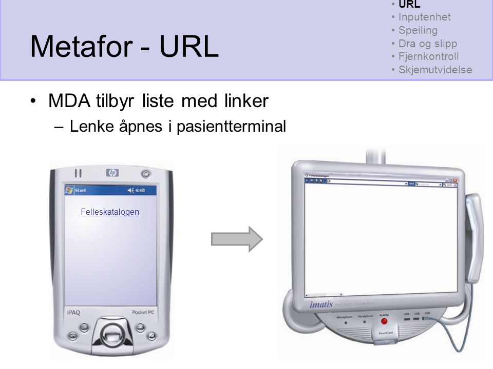 Metafor - Skjermutvidelse MDA og pasientterminal er felles skjerm –Objekter kan overføres fra en skjerm ved å dra dem over til den andre URL Inputenhet Speiling Dra og slipp Fjernkontroll Skjemutvidelse