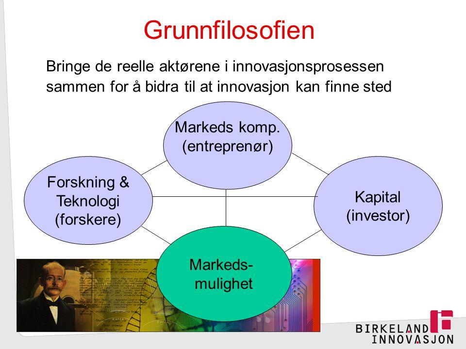 Grunnfilosofien Bringe de reelle aktørene i innovasjonsprosessen sammen for å bidra til at innovasjon kan finne sted Markeds komp.