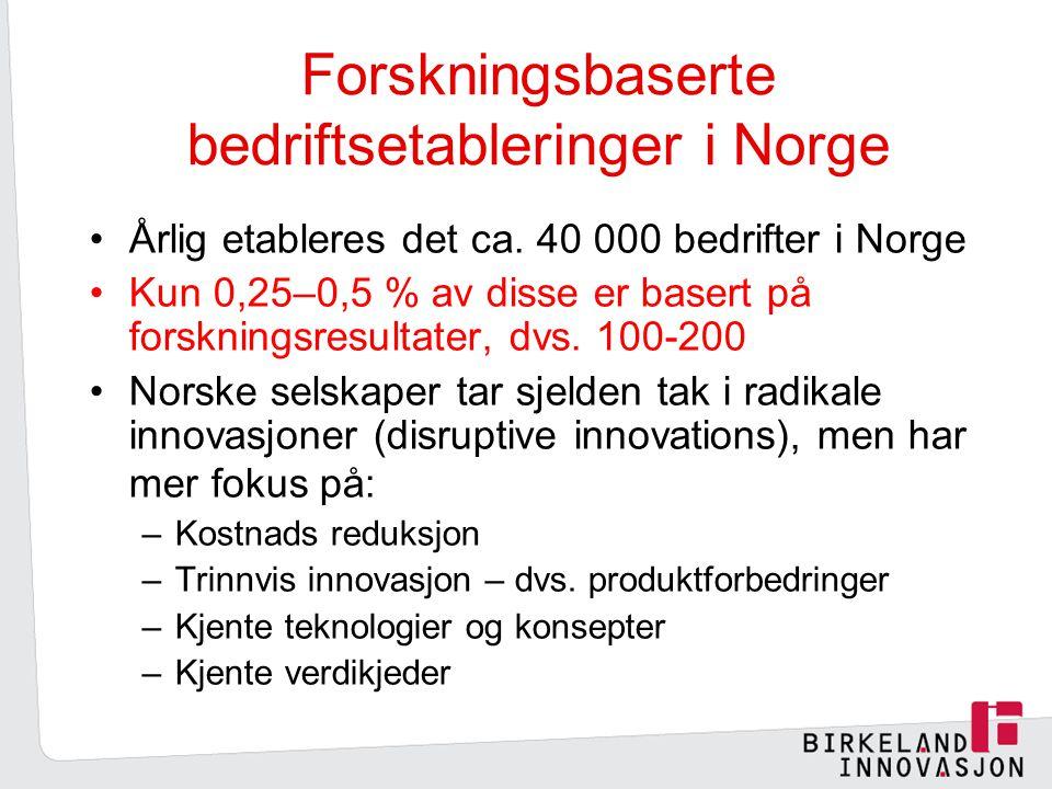 Forskningsbaserte bedriftsetableringer i Norge Årlig etableres det ca.