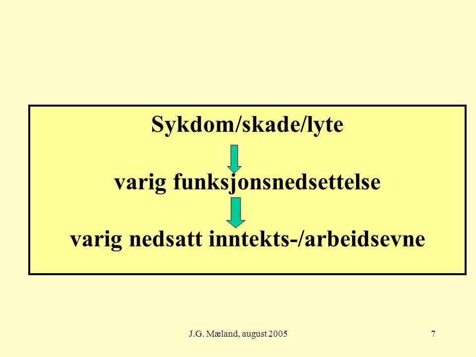 J.G. Mæland, august 20057 Sykdom/skade/lyte varig funksjonsnedsettelse varig nedsatt inntekts-/arbeidsevne
