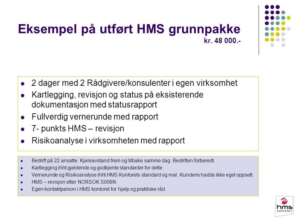 Eksempel på HMS Oppgraderingspakke Normalpris kr.