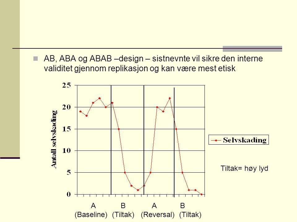 Andre varianter av baseline design Multifactor design: Manipulering med flere uavhengige variabler f eks manipulasjon med lyd og intensitet av lyd (høy- lav-middels) mfac.pptmfac.ppt Multi-baseline design: Måling av effekt på flere avhengige variabler f eks effekt på selvskading og angrep på andre