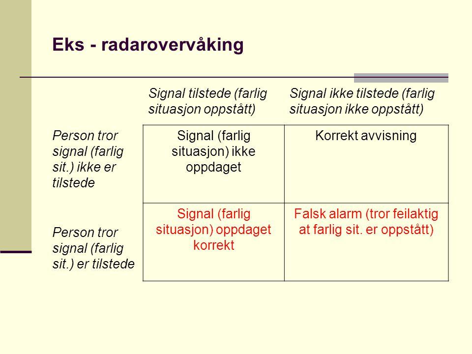 Fra forsøket Person 1: oppdager korrekt faresituasjon (signal) i 65 % av tilfellene, og gir falsk alarm i 10 % av tilfellene Person 2: oppdager korrekt faresituasjon (signal) i 80% av tilfellene, og gir falsk alarm i 60 % av tilfellene Person 1 mer konservativ mer tilbøyelig til å si at signal ikke er tilstede Person 2 mer liberal dvs.