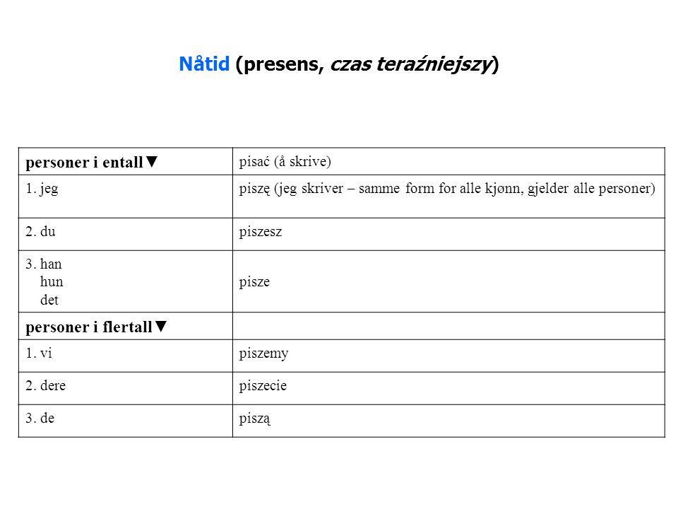 Nåtid (presens, czas teraźniejszy) personer i entall▼ pisać (å skrive) 1. jegpiszę (jeg skriver – samme form for alle kjønn, gjelder alle personer) 2.
