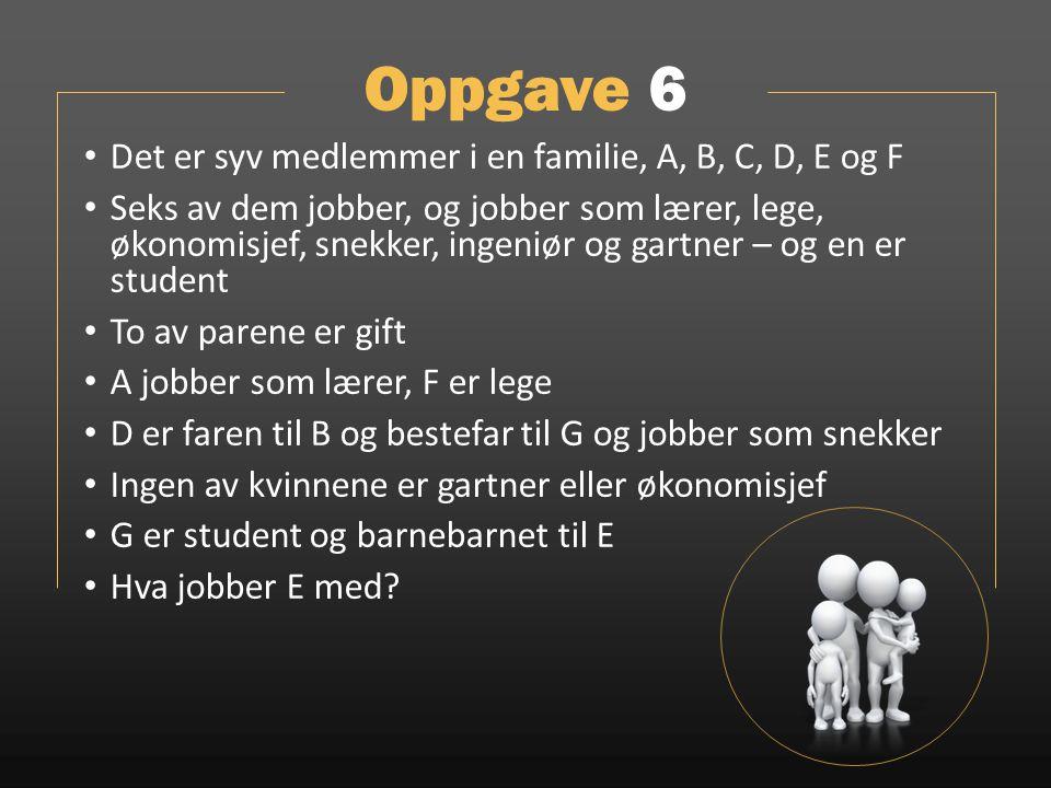 Oppgave 7 I en familie er seks personer; A, B, C, D, E og F B er sønnen til A, men A er ikke B's mor A er gift med C E er broren til C D er datteren til A F er broren til A Hvor mange kvinner er det i familien?
