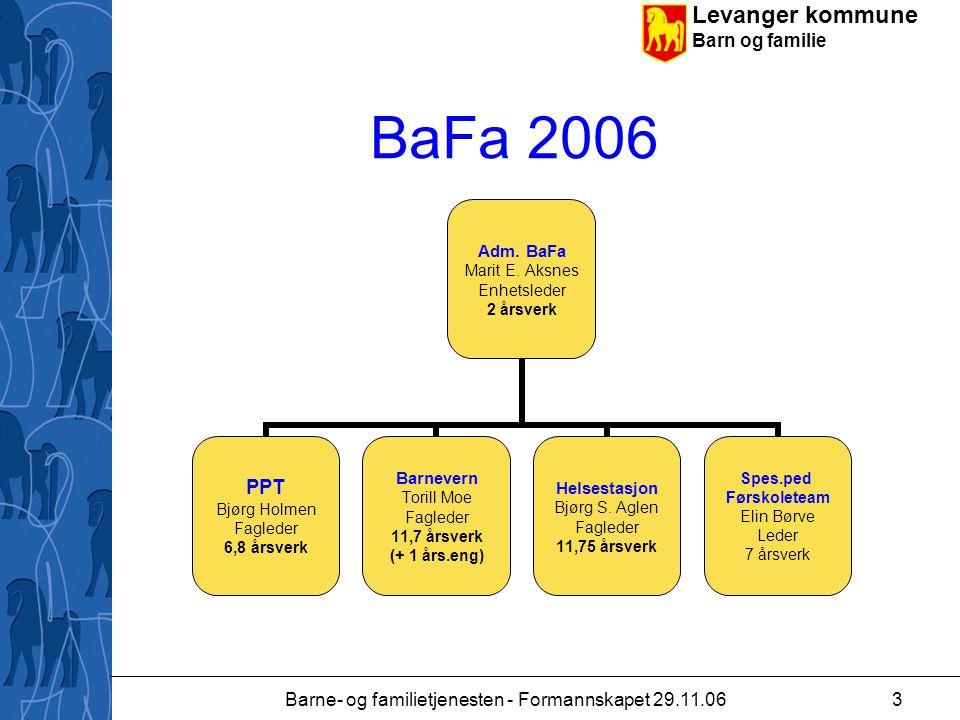 Levanger kommune Barn og familie Barne- og familietjenesten - Formannskapet 29.11.063 BaFa 2006 Adm.