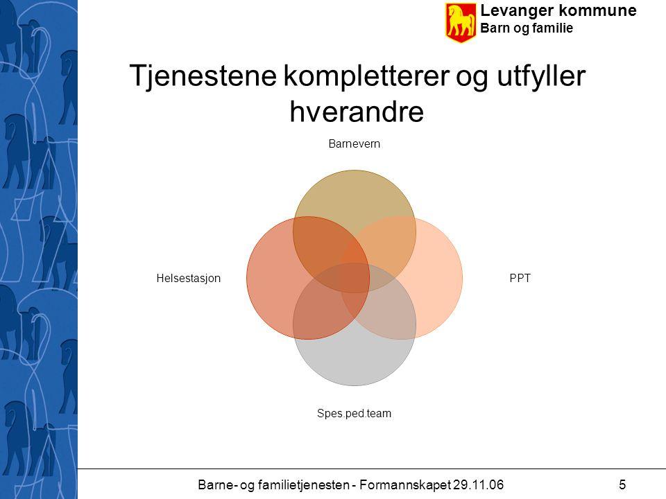 Levanger kommune Barn og familie Barne- og familietjenesten - Formannskapet 29.11.065 Tjenestene kompletterer og utfyller hverandre Barnevern PPT Spes.ped.team Helsestasjon