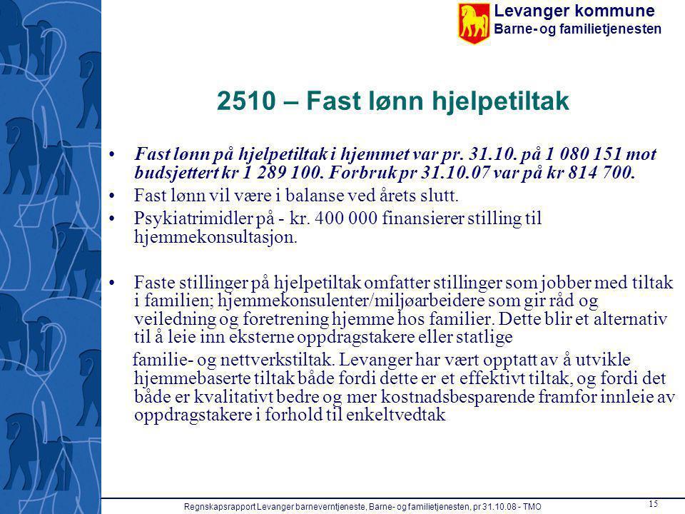 Levanger kommune Barne- og familietjenesten Regnskapsrapport Levanger barneverntjeneste, Barne- og familietjenesten, pr 31.10.08 - TMO 15 2510 – Fast