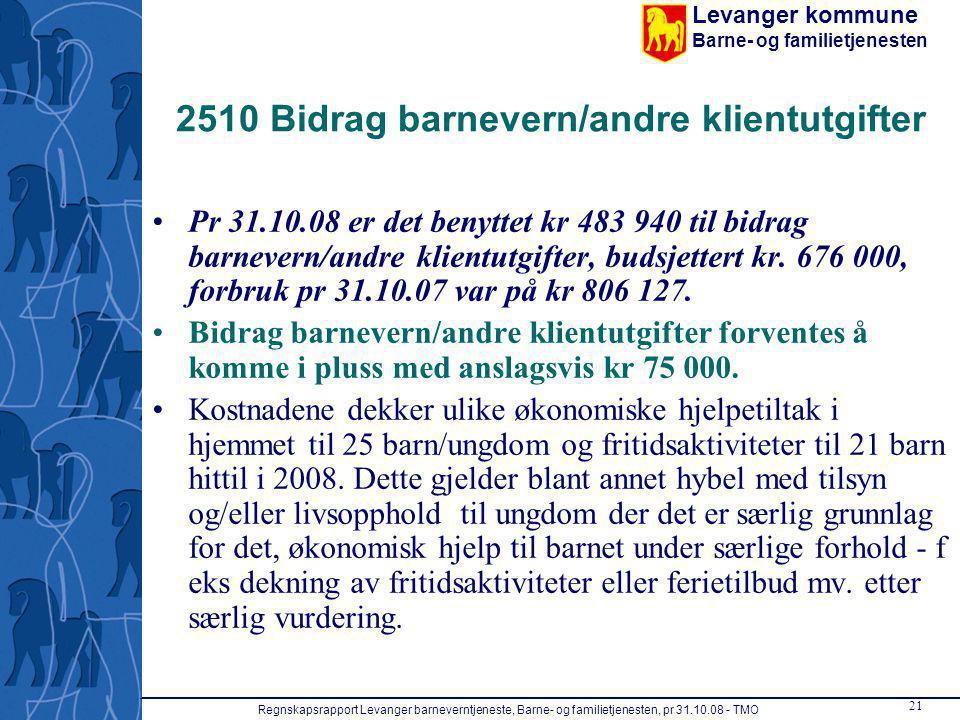 Levanger kommune Barne- og familietjenesten Regnskapsrapport Levanger barneverntjeneste, Barne- og familietjenesten, pr 31.10.08 - TMO 21 2510 Bidrag
