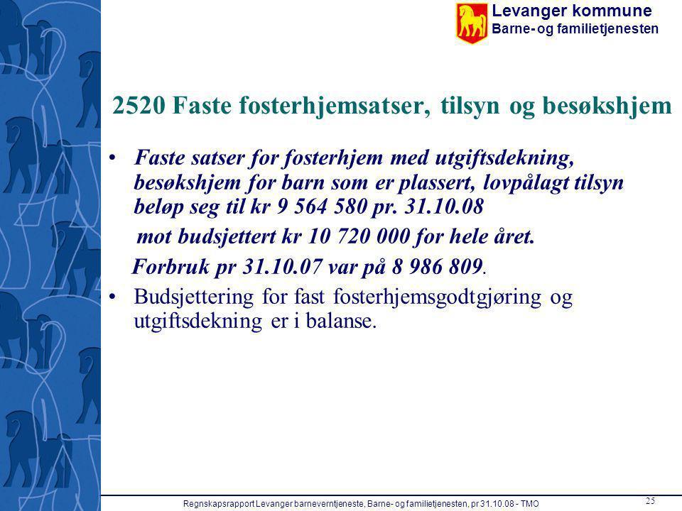 Levanger kommune Barne- og familietjenesten Regnskapsrapport Levanger barneverntjeneste, Barne- og familietjenesten, pr 31.10.08 - TMO 25 2520 Faste f