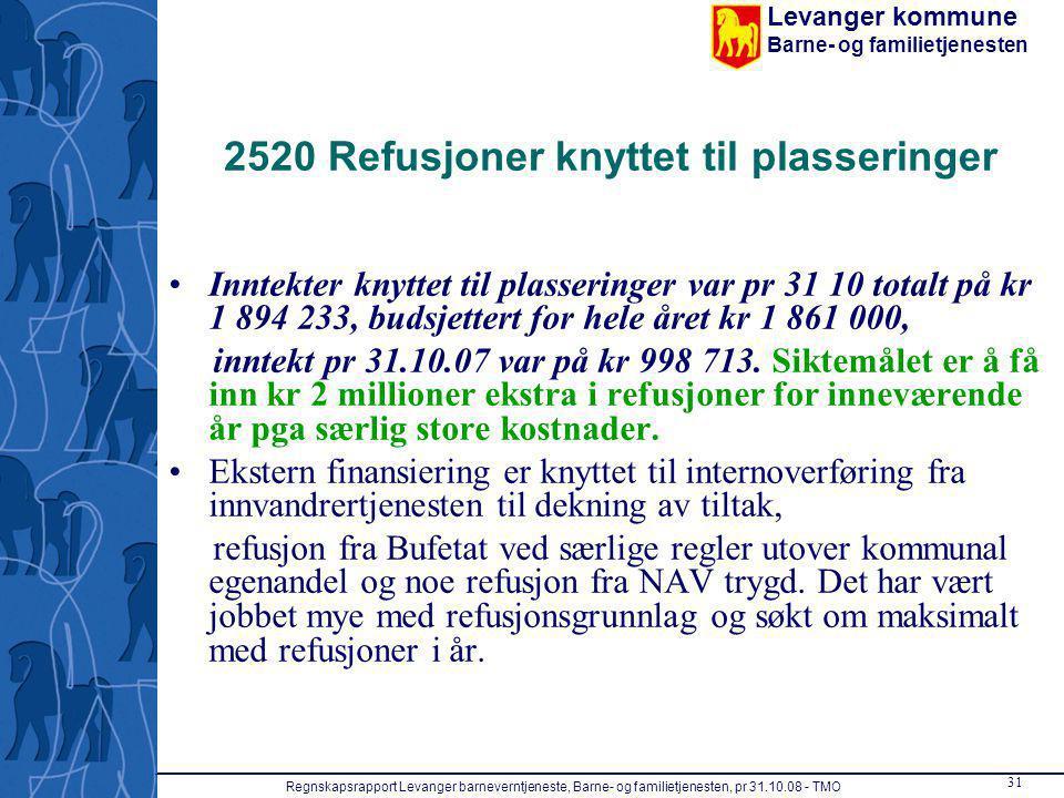 Levanger kommune Barne- og familietjenesten Regnskapsrapport Levanger barneverntjeneste, Barne- og familietjenesten, pr 31.10.08 - TMO 31 2520 Refusjo