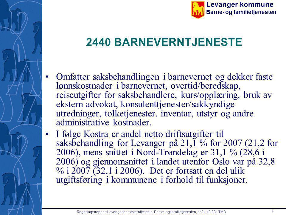 Levanger kommune Barne- og familietjenesten Regnskapsrapport Levanger barneverntjeneste, Barne- og familietjenesten, pr 31.10.08 - TMO 25 2520 Faste fosterhjemsatser, tilsyn og besøkshjem Faste satser for fosterhjem med utgiftsdekning, besøkshjem for barn som er plassert, lovpålagt tilsyn beløp seg til kr 9 564 580 pr.