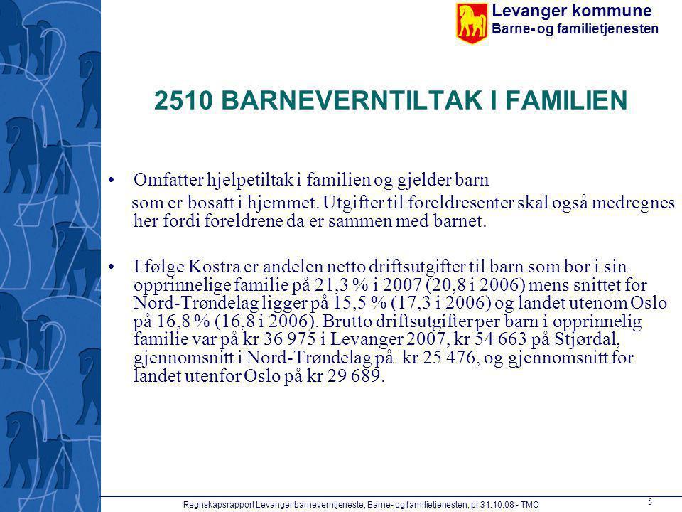 Levanger kommune Barne- og familietjenesten Regnskapsrapport Levanger barneverntjeneste, Barne- og familietjenesten, pr 31.10.08 - TMO 16 Overtid ift hjelpetiltak i hjemmet 2510 Overtid på 2510 beløper seg på kr 18 738 mot budsjettert 0, forbruk i 2007 var kr 0.