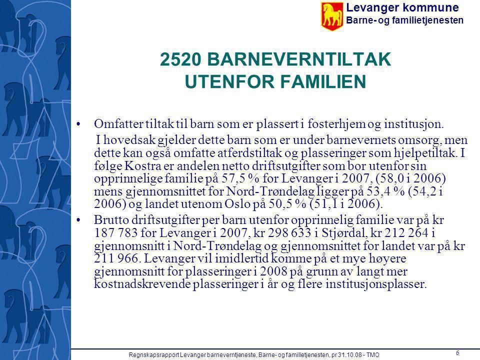 Levanger kommune Barne- og familietjenesten Regnskapsrapport Levanger barneverntjeneste, Barne- og familietjenesten, pr 31.10.08 - TMO 6 2520 BARNEVER