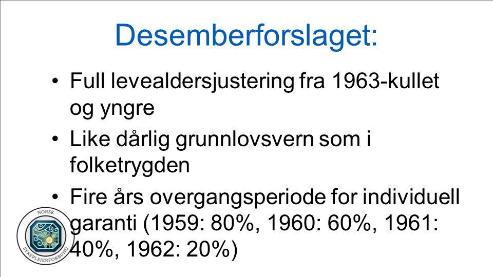 Desemberforslaget: Full levealdersjustering fra 1963-kullet og yngre Like dårlig grunnlovsvern som i folketrygden Fire års overgangsperiode for individuell garanti (1959: 80%, 1960: 60%, 1961: 40%, 1962: 20%)