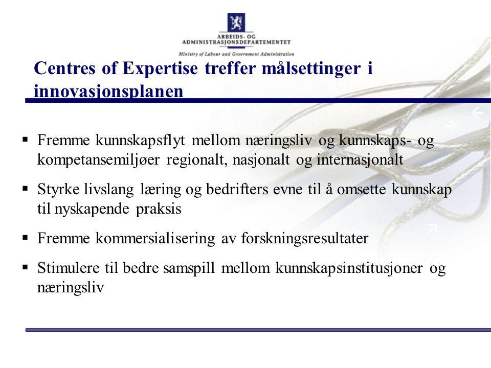 Centres of Expertise treffer målsettinger i innovasjonsplanen  Fremme kunnskapsflyt mellom næringsliv og kunnskaps- og kompetansemiljøer regionalt, n