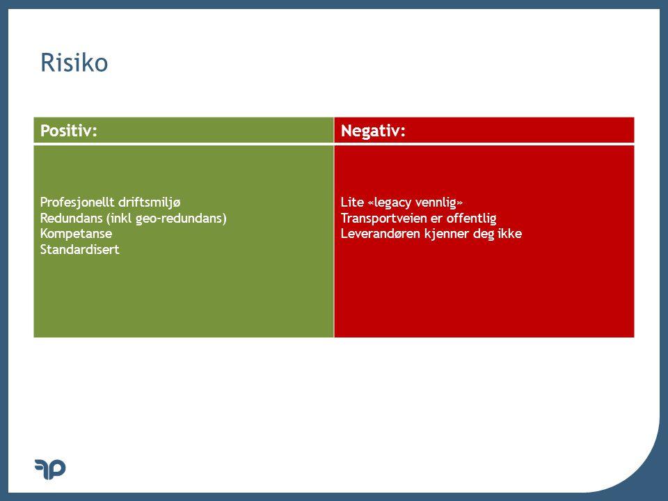 v Risiko Positiv:Negativ: Profesjonellt driftsmiljø Redundans (inkl geo-redundans) Kompetanse Standardisert Lite «legacy vennlig» Transportveien er offentlig Leverandøren kjenner deg ikke