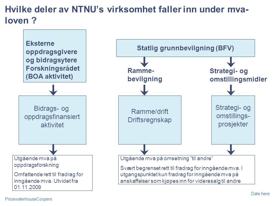 PricewaterhouseCoopers Date here Hvilke deler av NTNU's virksomhet faller inn under mva- loven .