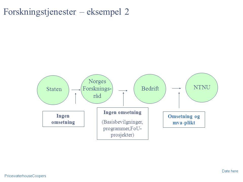 PricewaterhouseCoopers Date here Forskningstjenester – eksempel 2 Staten Norges Forsknings- råd Bedrift Ingen omsetning (Basisbevilgninger, programmer,FoU- prosjekter) Ingen omsetning NTNU Omsetning og mva-plikt