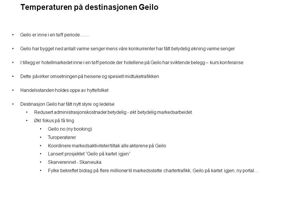 Temperaturen på destinasjonen Geilo Geilo er inne i en tøff periode…… Geilo har bygget ned antall varme senger mens våre konkurrenter har fått betydel