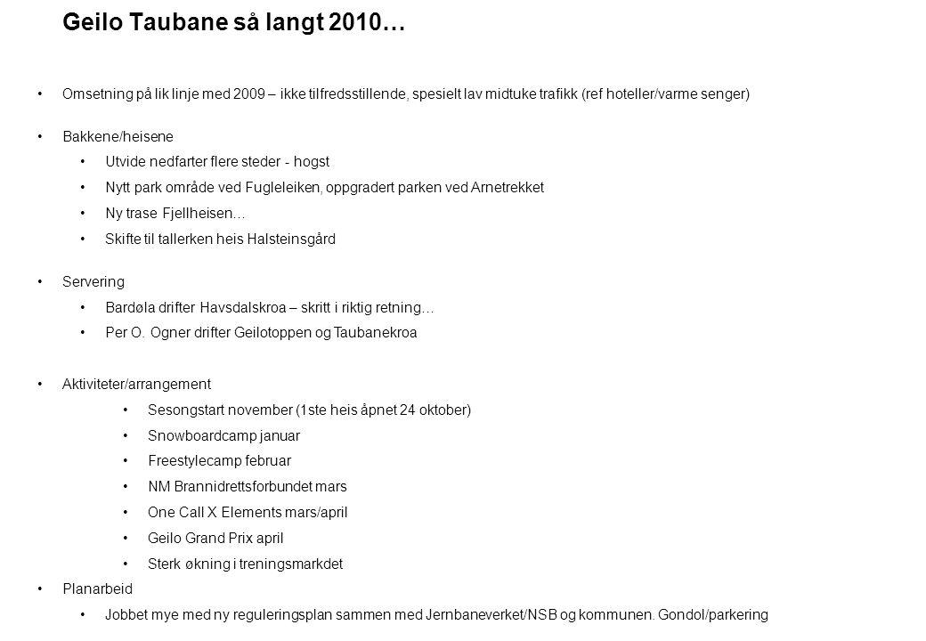 Geilo Taubane så langt 2010… Omsetning på lik linje med 2009 – ikke tilfredsstillende, spesielt lav midtuke trafikk (ref hoteller/varme senger) Bakken