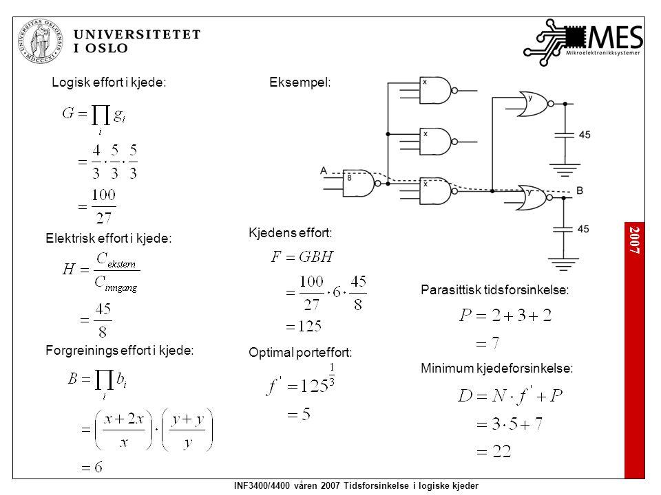 2007 INF3400/4400 våren 2007 Tidsforsinkelse i logiske kjeder Starter ved utgangen og finner transistorstørrelser: Beregner x: