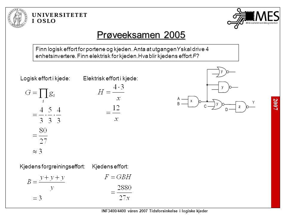 2007 INF3400/4400 våren 2007 Tidsforsinkelse i logiske kjeder Prøveeksamen 2005 Hva blir optimal port effort for kjeden.