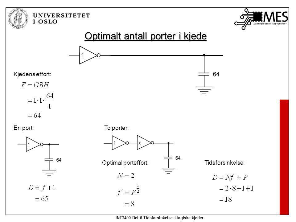 INF3400 Del 6 Tidsforsinkelse i logiske kjeder Optimalt antall porter i kjede Kjedens effort: En port:To porter: Tidsforsinkelse:Optimal porteffort: