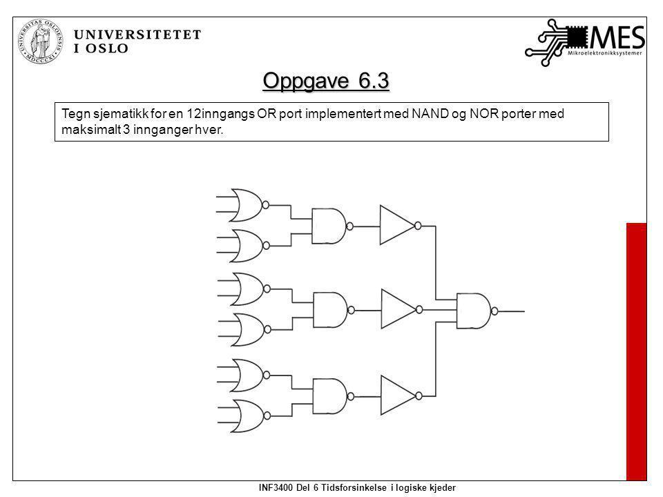 INF3400 Del 6 Tidsforsinkelse i logiske kjeder Oppgave 6.3 Tegn sjematikk for en 12inngangs OR port implementert med NAND og NOR porter med maksimalt