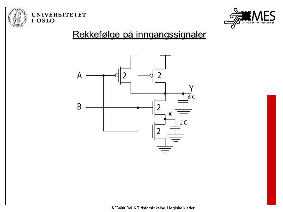 INF3400 Del 6 Tidsforsinkelse i logiske kjeder Rekkefølge på inngangssignaler