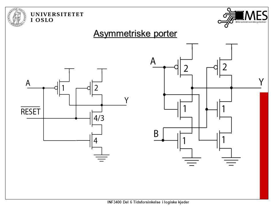 INF3400 Del 6 Tidsforsinkelse i logiske kjeder Asymmetriske porter