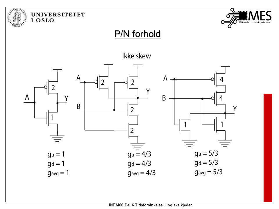 INF3400 Del 6 Tidsforsinkelse i logiske kjeder P/N forhold