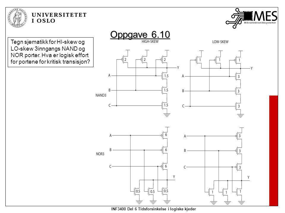 INF3400 Del 6 Tidsforsinkelse i logiske kjeder Oppgave 6.10 Tegn sjematikk for HI-skew og LO-skew 3inngangs NAND og NOR porter. Hva er logisk effort f