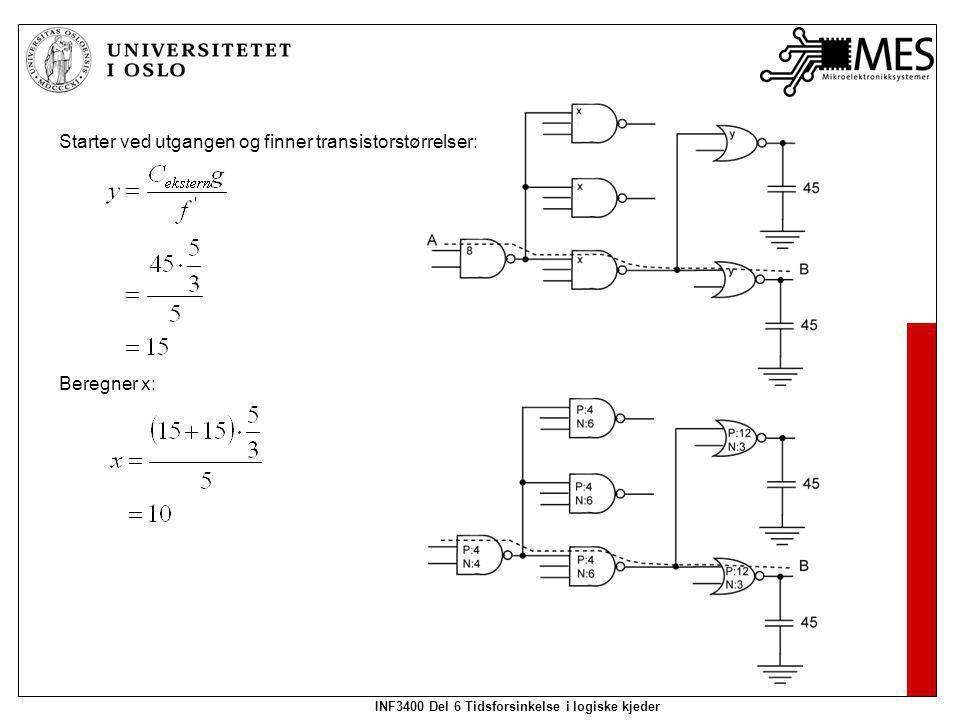 INF3400 Del 6 Tidsforsinkelse i logiske kjeder Starter ved utgangen og finner transistorstørrelser: Beregner x:
